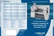 Commodor, Commodor AC and Commodor 230, Commodor 230 AC