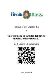 Le fonti del diritto - Brain Mass