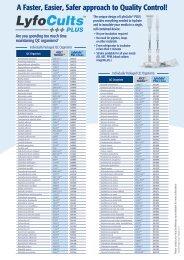 Download complete list of LyfoCults product range - bioMérieux ...
