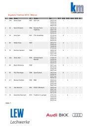 Triathlon Ergebnisse Einzel - km Sport-Agentur