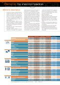 Dimensiones, peso y depósito - Gesan - Page 4