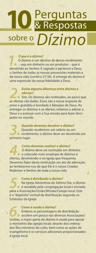 Perguntas - Igreja Adventista do Sétimo Dia