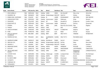 Horses_ranking_dressage_march - wbfsh