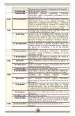 índice cronológico de la vida del juan pablo ii - Corazones.org - Page 3