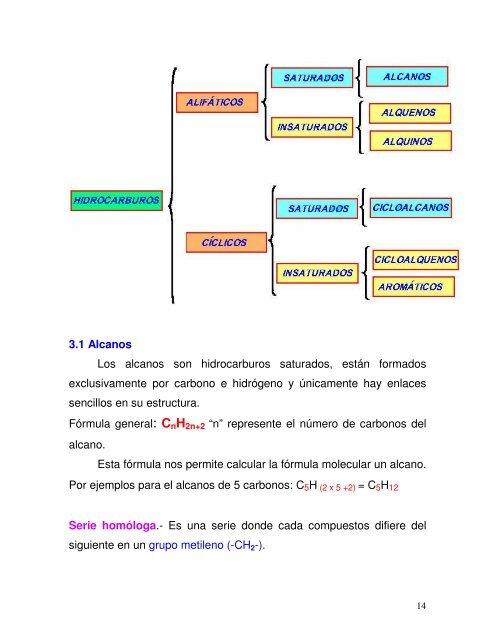3 1 Alcanos Los Alcanos S