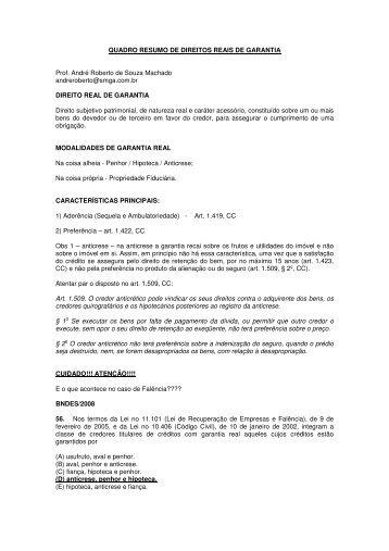 QUADRO RESUMO DE DIREITOS REAIS DE GARANTIA Prof ...