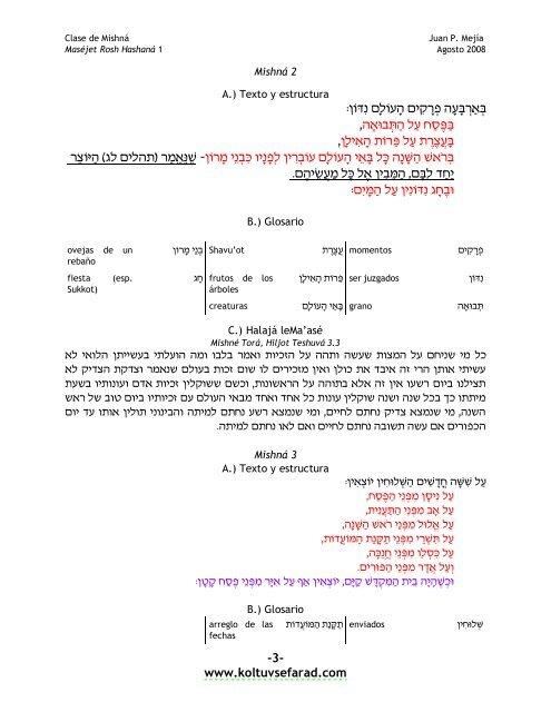 Rosh Hashaná 1.1-6 - Kol Tuv Sefarad