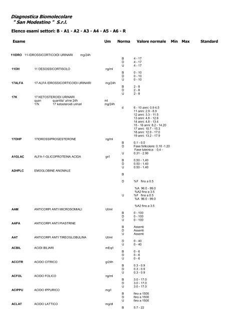 toxoplasmosis positivo 1/128