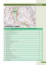 Comuni della Provincia di Pescara (pagg. 9-192) - Regione Abruzzo