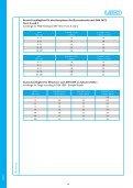 17 Service 10-07-30.indd, page 7 @ Preflight - Werkö GmbH - Seite 2