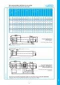 17 Service 10-07-30.indd, page 7 @ Preflight - Werkö GmbH - Seite 7