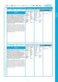 Hartmetallspiralbohrer - Seite 7