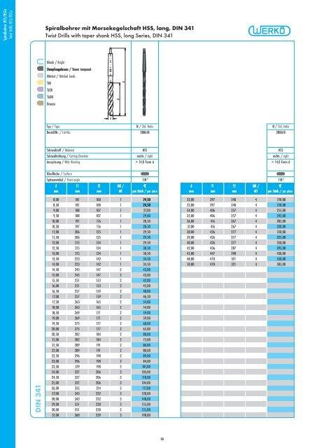 Catalog - Werkö GmbH