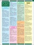 Catalogo KEMIKA - Pulindustrial.it - Page 4