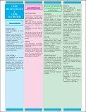 Catalogo KEMIKA - Pulindustrial.it - Page 6