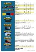 Прайс лист на материалы торговой марки Oikos - Page 7