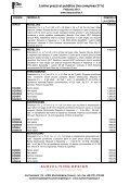 Scarica il listino Audio Living Design aprile 2013 - Music Tools - Page 7