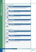 FITRE S.p.A. - Catalogo Prodotti per Telefonia edizione 09 - Page 4