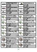 Cari clienti di mondomotor.com - Page 4