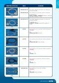 Cavi ECG e Accessori - Noris - Page 3