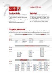 Caratteristiche Materiali Prospetto produzione Larghezza 685 mm