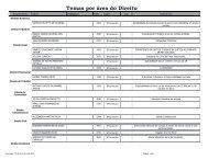 Temas por área do Direito