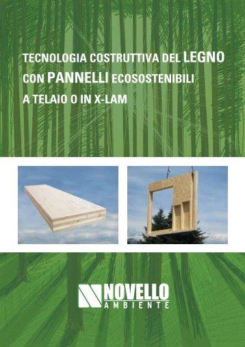 Download Brochure Novello Ambiente