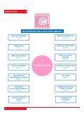 Relazione sulle accoglienze e rilevazione dati - Telefono Rosa - Page 2