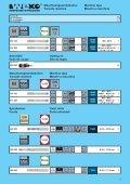 2013 A Hartbohren Hartgewindeschneiden bis 70 HRC - WEXO - Seite 3