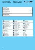2013 A Hartbohren Hartgewindeschneiden bis 70 HRC - WEXO - Seite 4