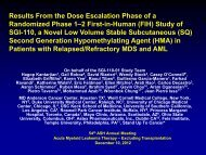 Results From the Dose Escalation Phase of a Randomized Phase 1 ...