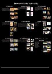 1.0: Il ritratto 2.0: Il laboratorio 3.0: Esploriamo le nostre emozioni