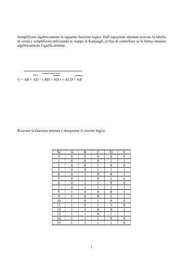 Classe III - Semplificazione Algebrica e con karnaugh 1. - A. Monaco