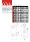 pompe centrifughe verticali con giunto - Affetti Giuseppe - Page 4
