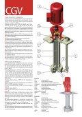 pompe centrifughe verticali con giunto - Affetti Giuseppe - Page 5