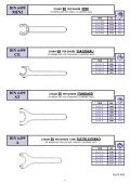 accessoires machines outils - Dibe - Page 5