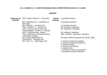 L.R. n. 66/2009 Art. 4 - ELENCO REGIONALE DEGLI ... - Agriligurianet