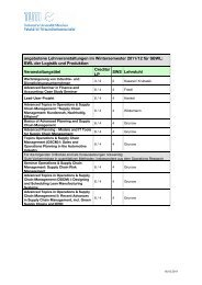 offene Lehrveranstaltungen für SBWL Logistik und Produktion