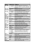 PREFIJOS CULTOS - Page 6