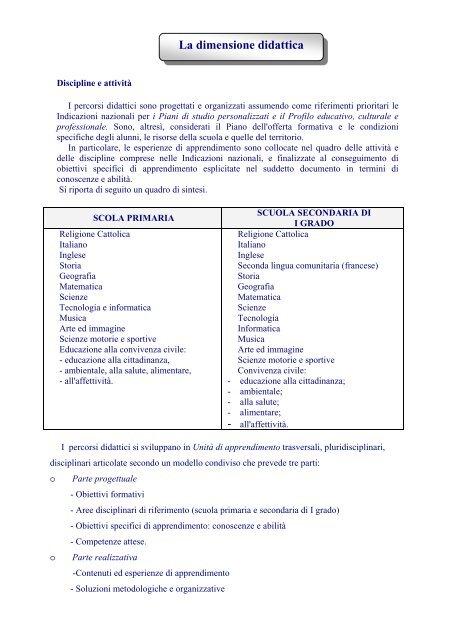 La Dimensione Didattica Istituto Comprensivo Cutrofiano