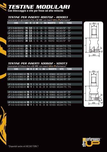 Ultra Performance Testine modulari - Riccardo Artuso & Sinergya
