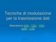 Tecniche di modulazione per la trasmissione dati
