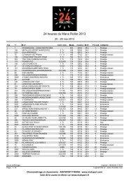 24 heures du Mans Roller 2013 - Matsport