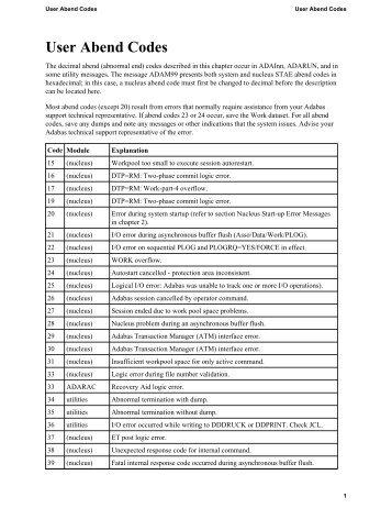 User Abend Codes - Software AG Documentation