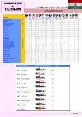 Settembre 2008, n° 12 - F1-FullSim - Page 7