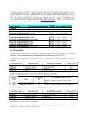 Posebni pogoji - Dimoco - Page 2
