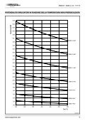 Bruciatori laterali LOW NOx - Esa - Page 6