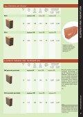Catalogo 2013 PDF - Fornaci DCB - Page 7