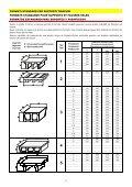 Refrattari per l'industria dei laterizi 5pIUDFWDLUHV SRXU O ... - Page 6