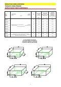 Refrattari per l'industria dei laterizi 5pIUDFWDLUHV SRXU O ... - Page 7